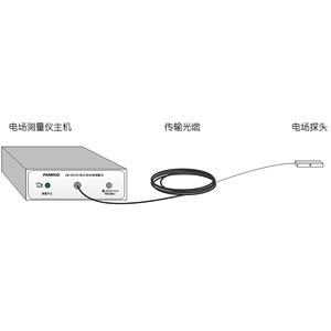 高压电场测量系统